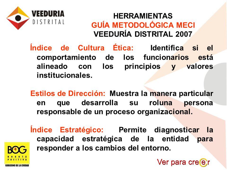 HERRAMIENTAS GUÍA METODOLÓGICA MECI VEEDURÍA DISTRITAL 2007 Índice de Cultura Ética: Identifica si el comportamiento de los funcionarios está alineado