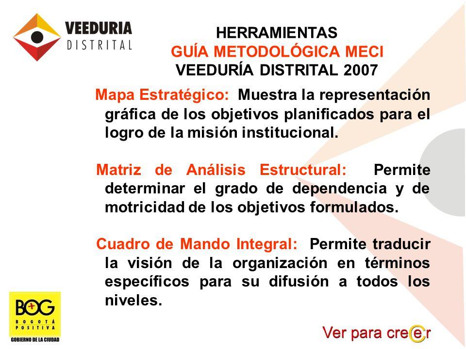 HERRAMIENTAS GUÍA METODOLÓGICA MECI VEEDURÍA DISTRITAL 2007 Mapa Estratégico: Muestra la representación gráfica de los objetivos planificados para el