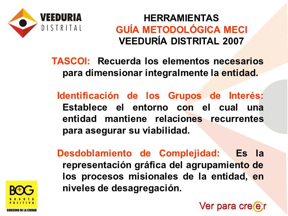 HERRAMIENTAS GUÍA METODOLÓGICA MECI VEEDURÍA DISTRITAL 2007 TASCOI: Recuerda los elementos necesarios para dimensionar integralmente la entidad. Ident