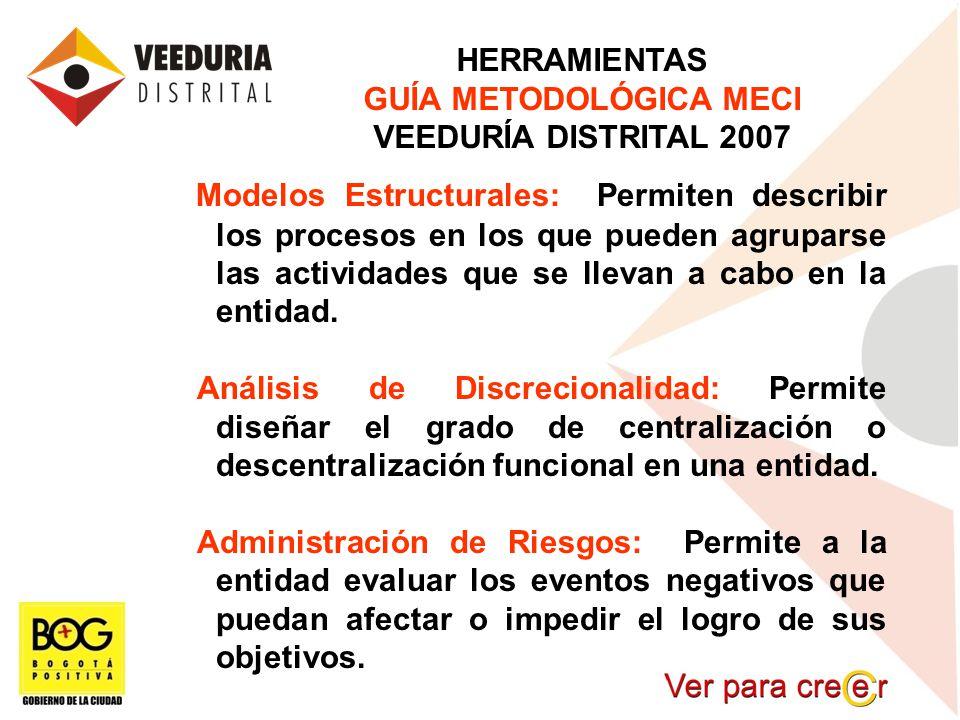 HERRAMIENTAS GUÍA METODOLÓGICA MECI VEEDURÍA DISTRITAL 2007 Modelos Estructurales: Permiten describir los procesos en los que pueden agruparse las act