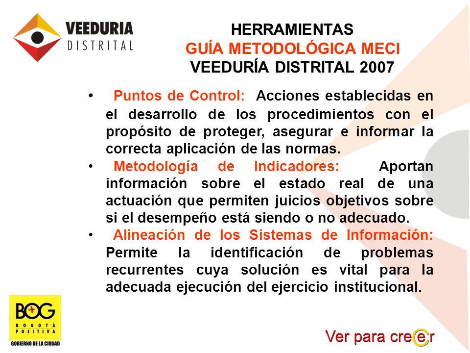HERRAMIENTAS GUÍA METODOLÓGICA MECI VEEDURÍA DISTRITAL 2007 Puntos de Control: Acciones establecidas en el desarrollo de los procedimientos con el pro
