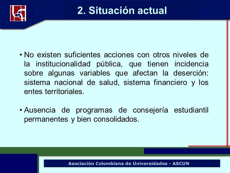 No existen suficientes acciones con otros niveles de la institucionalidad pública, que tienen incidencia sobre algunas variables que afectan la deserc