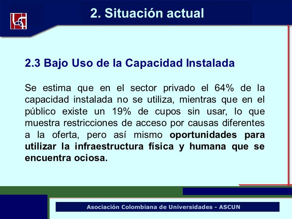 2.3 Bajo Uso de la Capacidad Instalada Se estima que en el sector privado el 64% de la capacidad instalada no se utiliza, mientras que en el público e