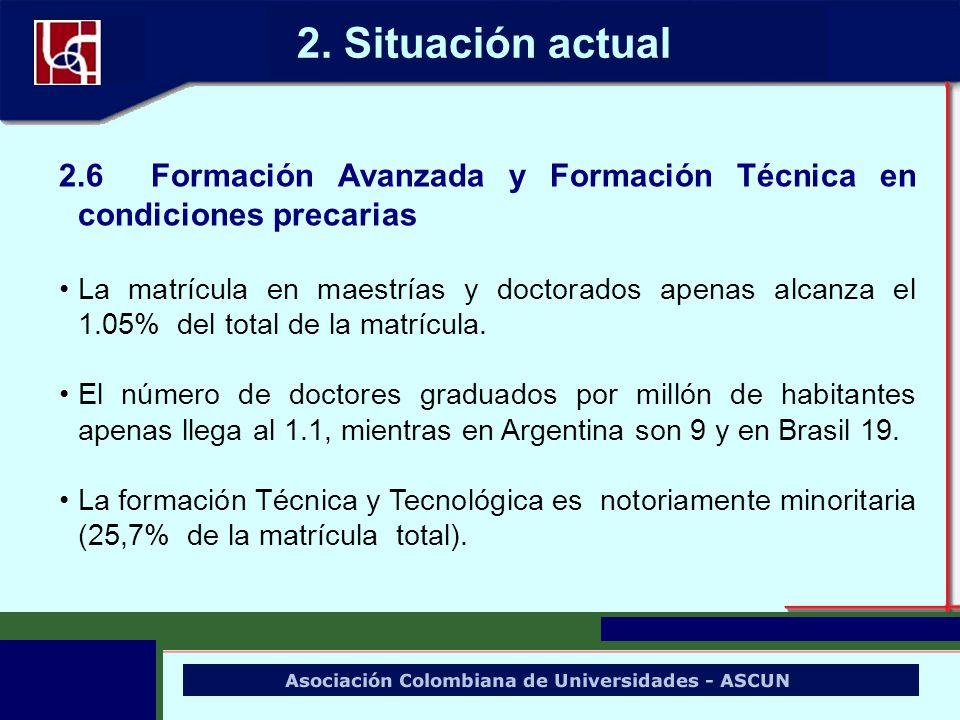 2.6 Formación Avanzada y Formación Técnica en condiciones precarias La matrícula en maestrías y doctorados apenas alcanza el 1.05% del total de la mat