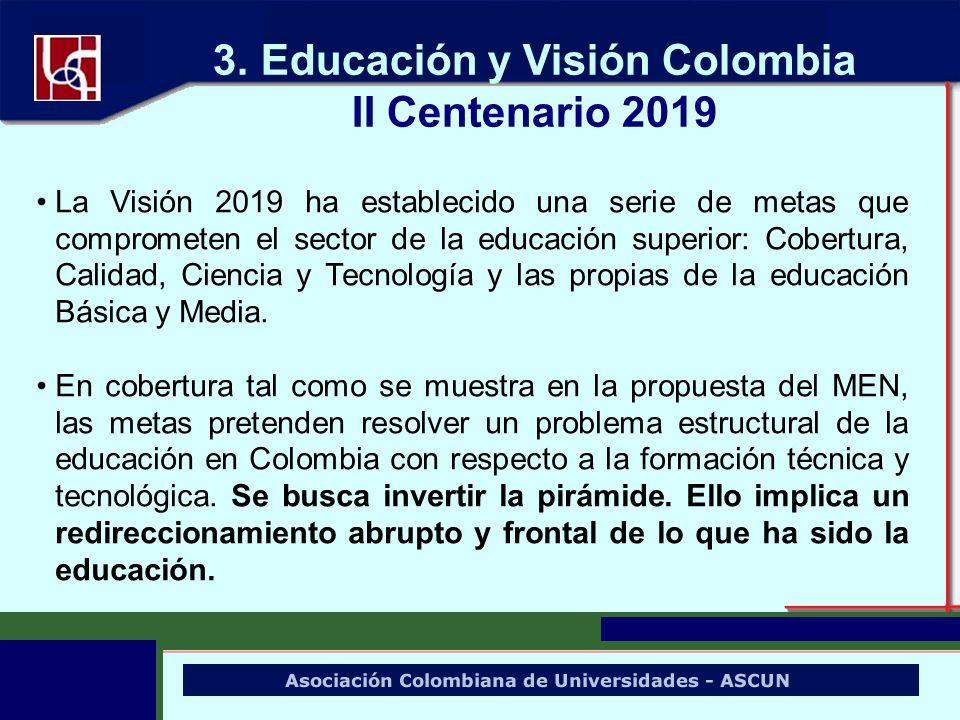 3. Educación y Visión Colombia II Centenario 2019 La Visión 2019 ha establecido una serie de metas que comprometen el sector de la educación superior: