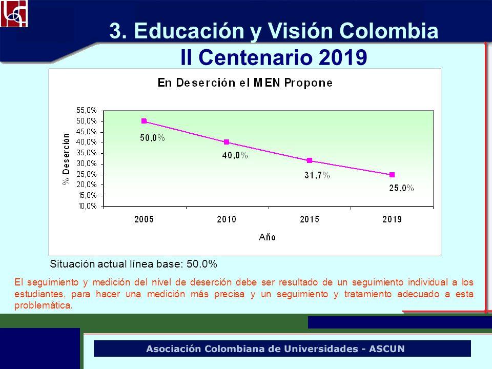 3. Educación y Visión Colombia II Centenario 2019 El seguimiento y medición del nivel de deserción debe ser resultado de un seguimiento individual a l