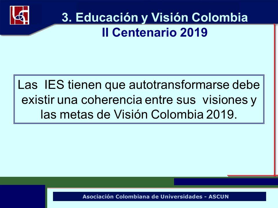 Las IES tienen que autotransformarse debe existir una coherencia entre sus visiones y las metas de Visión Colombia 2019. 3. Educación y Visión Colombi