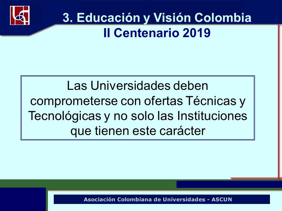 Las Universidades deben comprometerse con ofertas Técnicas y Tecnológicas y no solo las Instituciones que tienen este carácter 3. Educación y Visión C