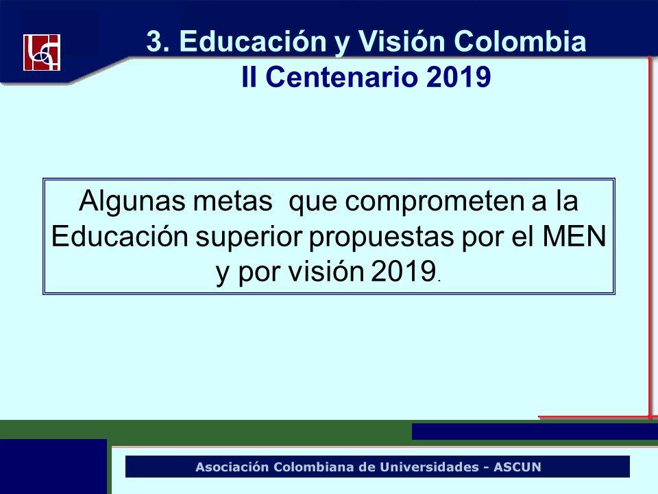 Algunas metas que comprometen a la Educación superior propuestas por el MEN y por visión 2019. 3. Educación y Visión Colombia II Centenario 2019