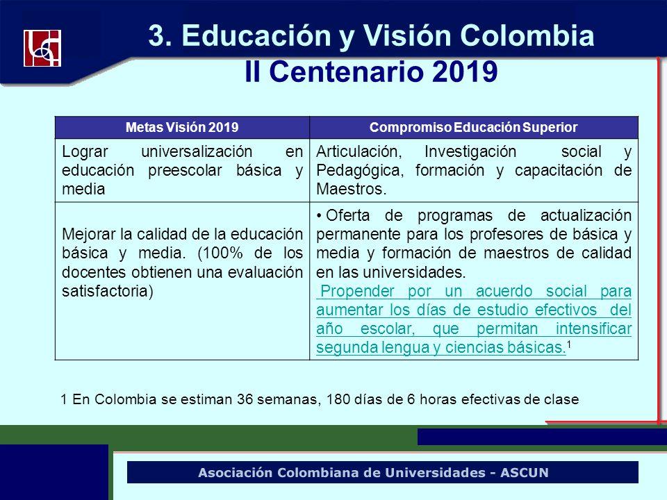 3. Educación y Visión Colombia II Centenario 2019 Metas Visión 2019Compromiso Educación Superior Lograr universalización en educación preescolar básic