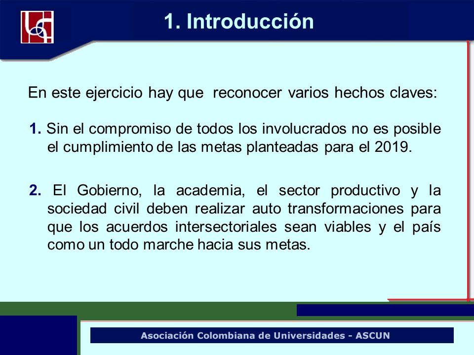1.Introducción 3.