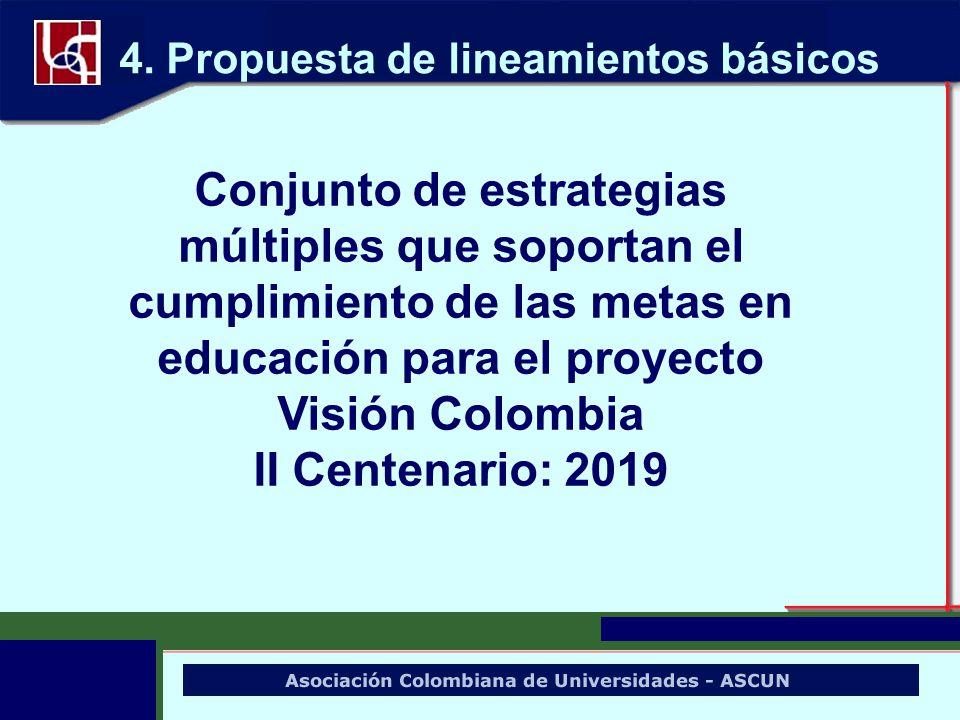Conjunto de estrategias múltiples que soportan el cumplimiento de las metas en educación para el proyecto Visión Colombia II Centenario: 2019 4. Propu