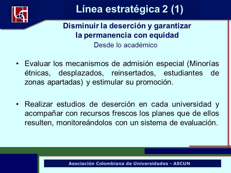Disminuir la deserción y garantizar la permanencia con equidad Desde lo académico Evaluar los mecanismos de admisión especial (Minorías étnicas, despl