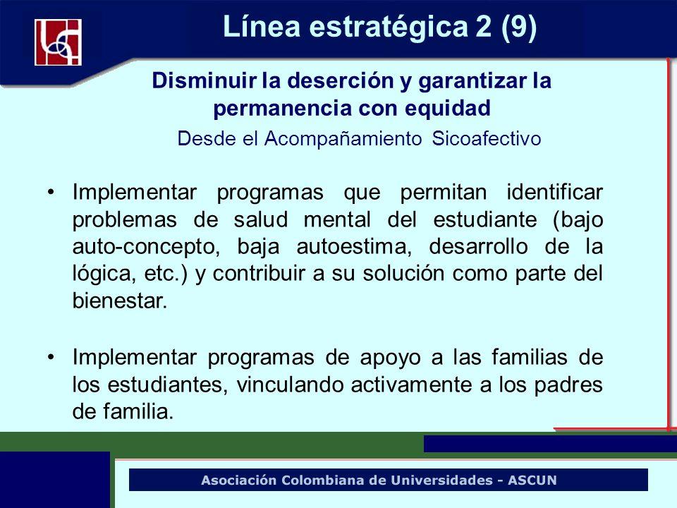 Disminuir la deserción y garantizar la permanencia con equidad Desde el Acompañamiento Sicoafectivo Implementar programas que permitan identificar pro