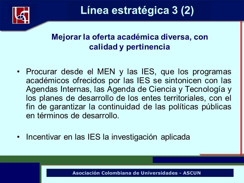 Procurar desde el MEN y las IES, que los programas académicos ofrecidos por las IES se sintonicen con las Agendas Internas, las Agenda de Ciencia y Te