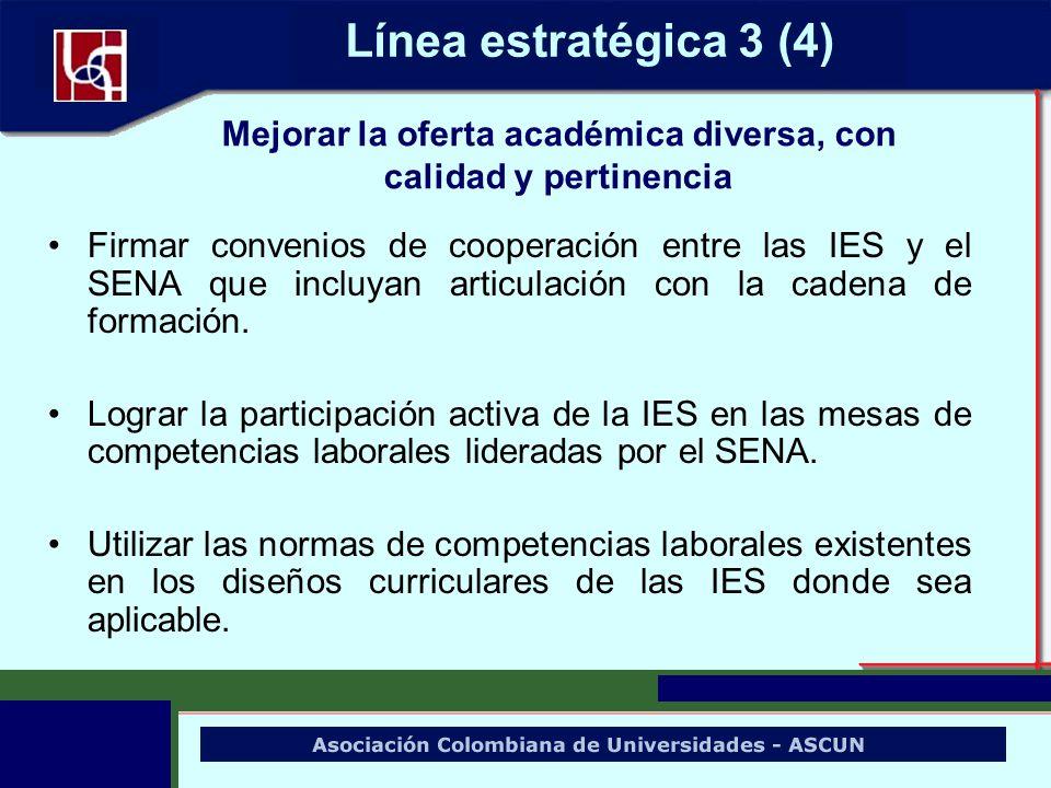 Firmar convenios de cooperación entre las IES y el SENA que incluyan articulación con la cadena de formación. Lograr la participación activa de la IES