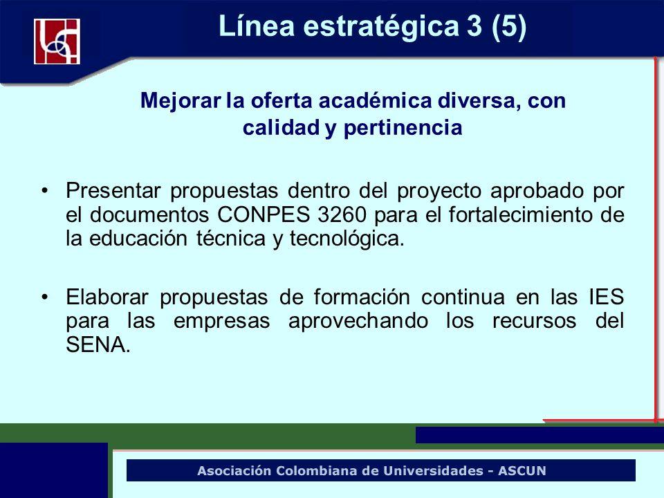 Presentar propuestas dentro del proyecto aprobado por el documentos CONPES 3260 para el fortalecimiento de la educación técnica y tecnológica. Elabora