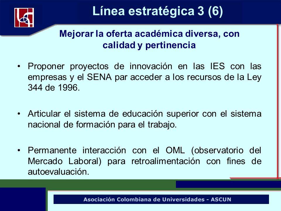 Proponer proyectos de innovación en las IES con las empresas y el SENA par acceder a los recursos de la Ley 344 de 1996. Articular el sistema de educa