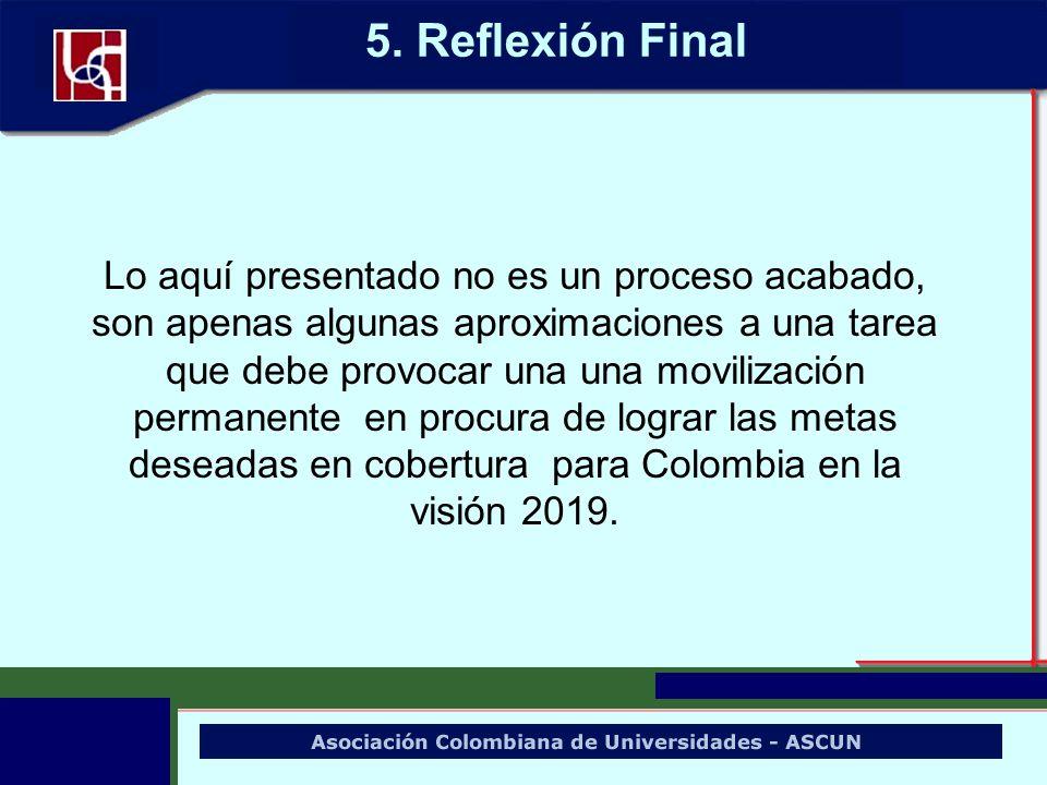 5. Reflexión Final Lo aquí presentado no es un proceso acabado, son apenas algunas aproximaciones a una tarea que debe provocar una una movilización p