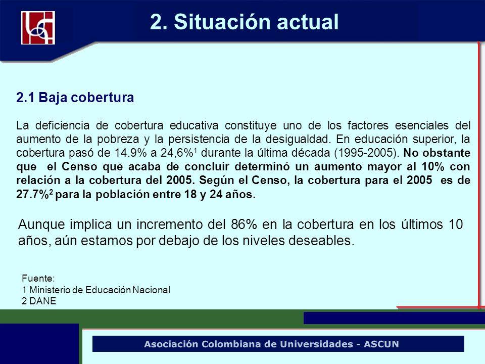 2.1 Baja cobertura La deficiencia de cobertura educativa constituye uno de los factores esenciales del aumento de la pobreza y la persistencia de la d
