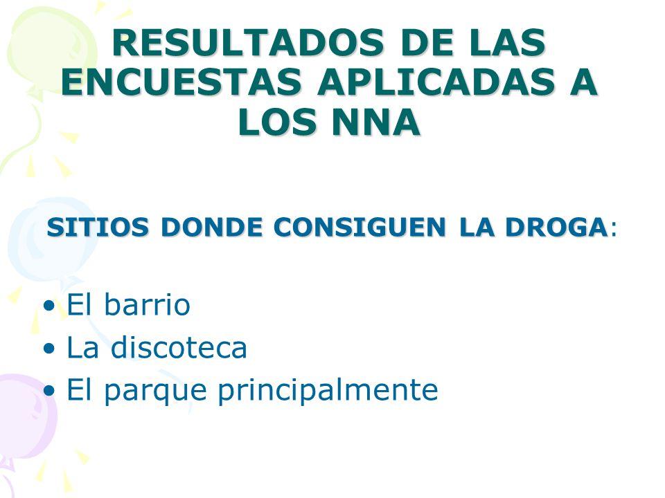 RESULTADOS DE LAS ENCUESTAS APLICADAS A LOS NNA SITIOS DONDE CONSIGUEN LA DROGA SITIOS DONDE CONSIGUEN LA DROGA: El barrio La discoteca El parque principalmente