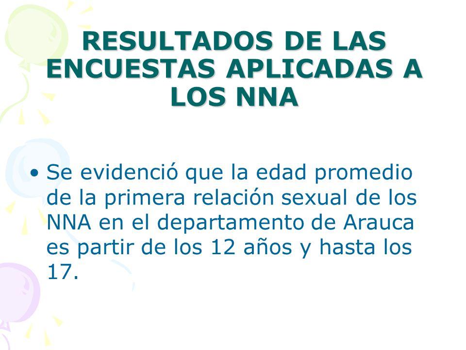 RESULTADOS DE LAS ENCUESTAS APLICADAS A LOS NNA Se evidenció que la edad promedio de la primera relación sexual de los NNA en el departamento de Arauca es partir de los 12 años y hasta los 17.