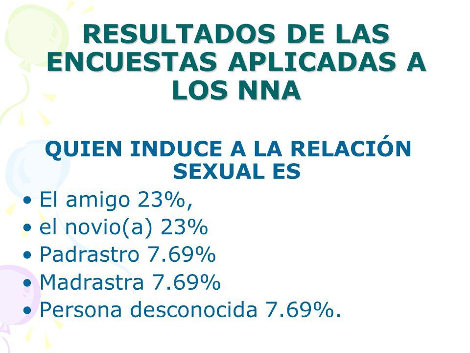 RESULTADOS DE LAS ENCUESTAS APLICADAS A LOS NNA QUIEN INDUCE A LA RELACIÓN SEXUAL ES El amigo 23%, el novio(a) 23% Padrastro 7.69% Madrastra 7.69% Persona desconocida 7.69%.