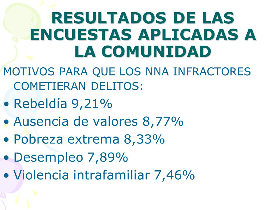 RESULTADOS DE LAS ENCUESTAS APLICADAS A LA COMUNIDAD MOTIVOS PARA QUE LOS NNA INFRACTORES COMETIERAN DELITOS: Rebeldía 9,21% Ausencia de valores 8,77% Pobreza extrema 8,33% Desempleo 7,89% Violencia intrafamiliar 7,46%