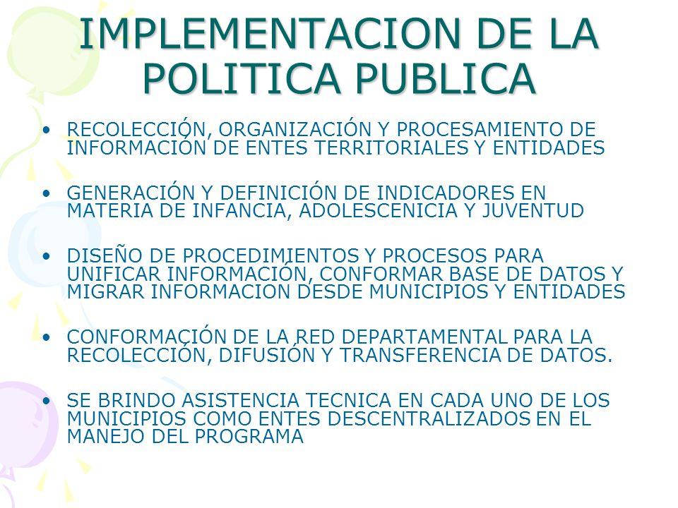 IMPLEMENTACION DE LA POLITICA PUBLICA RECOLECCIÓN, ORGANIZACIÓN Y PROCESAMIENTO DE INFORMACIÓN DE ENTES TERRITORIALES Y ENTIDADES GENERACIÓN Y DEFINICIÓN DE INDICADORES EN MATERIA DE INFANCIA, ADOLESCENICIA Y JUVENTUD DISEÑO DE PROCEDIMIENTOS Y PROCESOS PARA UNIFICAR INFORMACIÓN, CONFORMAR BASE DE DATOS Y MIGRAR INFORMACION DESDE MUNICIPIOS Y ENTIDADES CONFORMACIÓN DE LA RED DEPARTAMENTAL PARA LA RECOLECCIÓN, DIFUSIÓN Y TRANSFERENCIA DE DATOS.