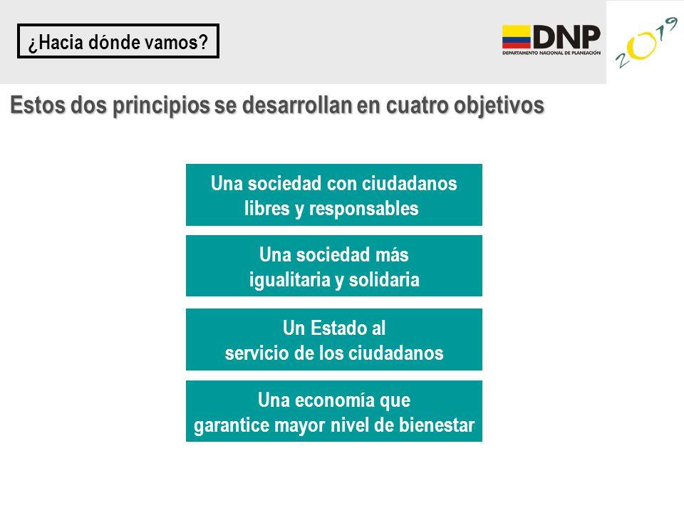 Una economía que garantice mayor nivel de bienestar Estos dos principios se desarrollan en cuatro objetivos Una sociedad con ciudadanos libres y responsables Un Estado al servicio de los ciudadanos Una sociedad más igualitaria y solidaria ¿Hacia dónde vamos