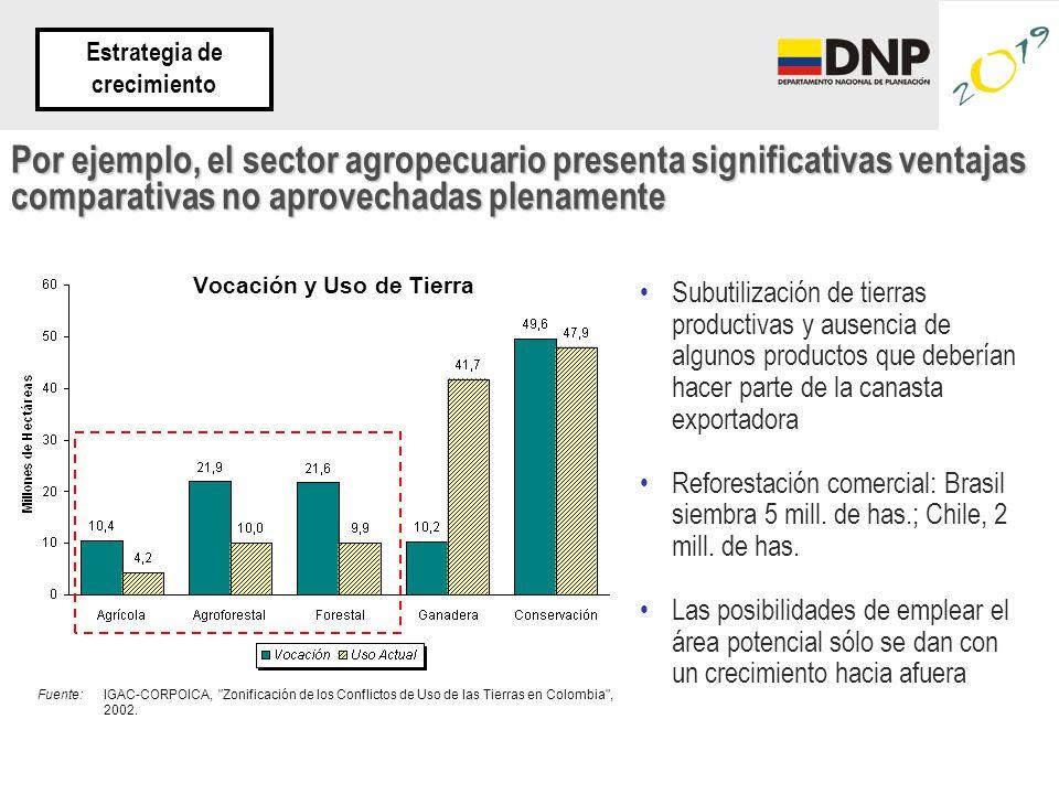 Subutilización de tierras productivas y ausencia de algunos productos que deberían hacer parte de la canasta exportadora Reforestación comercial: Brasil siembra 5 mill.