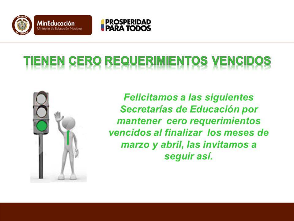 Felicitamos a las siguientes Secretarías de Educación por mantener cero requerimientos vencidos al finalizar los meses de marzo y abril, las invitamos a seguir así.