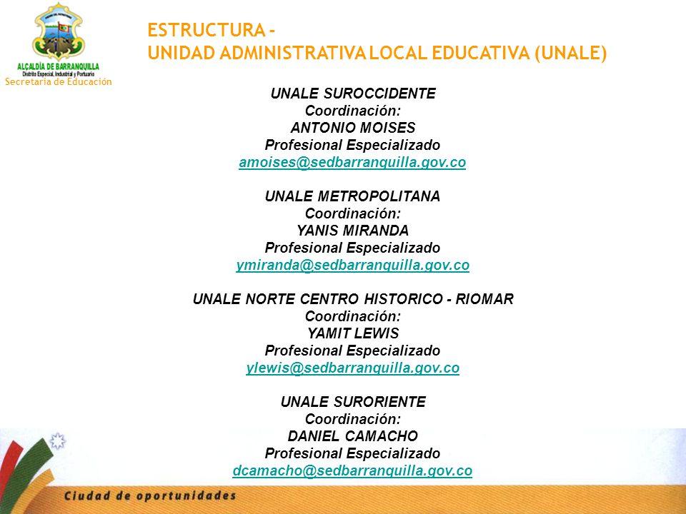 Secretaria de Educación ESTRUCTURA - UNIDAD ADMINISTRATIVA LOCAL EDUCATIVA (UNALE) UNALE SUROCCIDENTE Coordinación: ANTONIO MOISES Profesional Especia