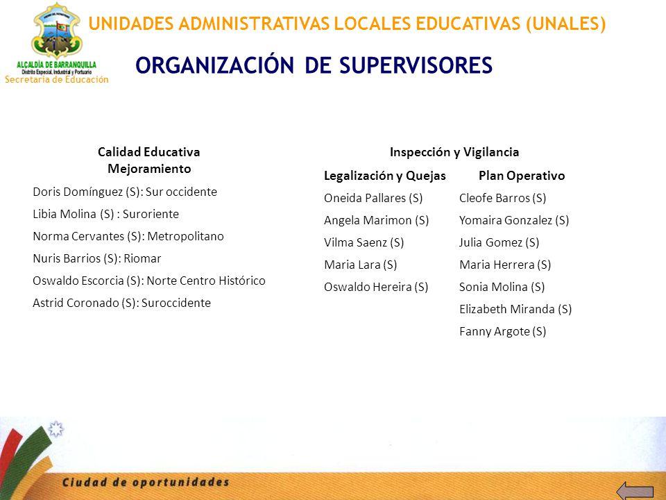 Secretaria de Educación ORGANIZACIÓN DE SUPERVISORES UNIDADES ADMINISTRATIVAS LOCALES EDUCATIVAS (UNALES) Calidad Educativa Mejoramiento Doris Domíngu