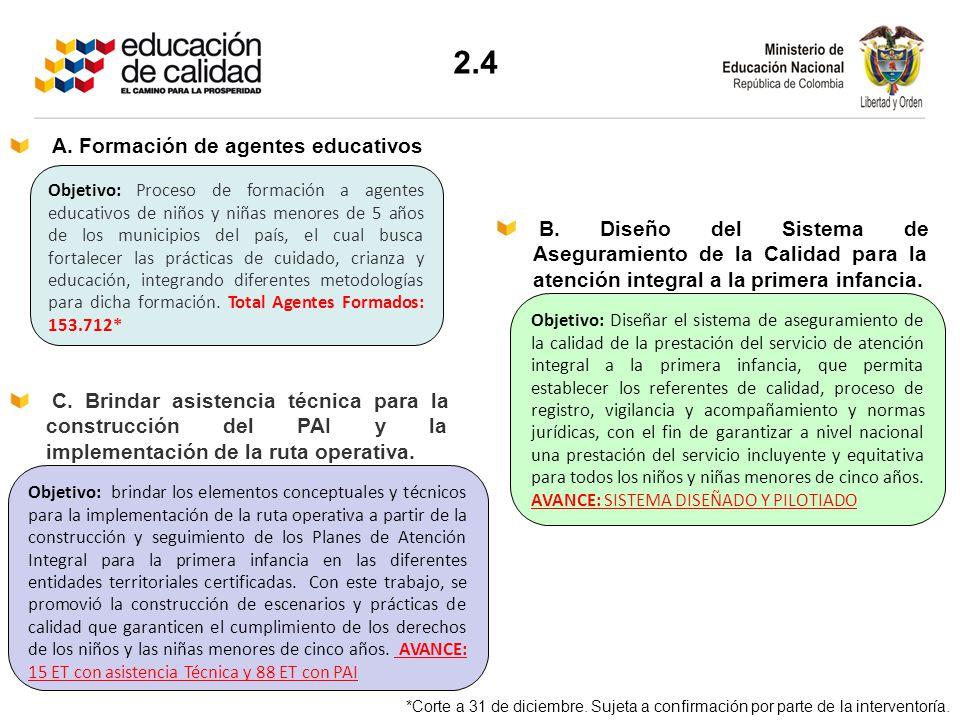Objetivo: Proceso de formación a agentes educativos de niños y niñas menores de 5 años de los municipios del país, el cual busca fortalecer las prácti