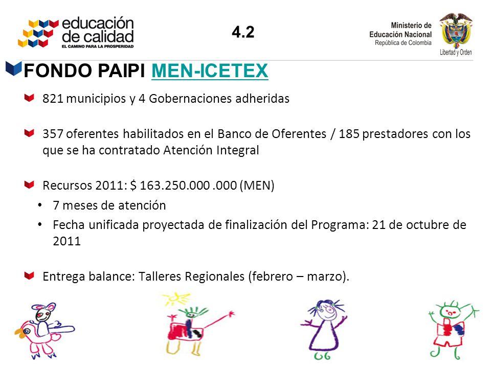 FONDO PAIPI MEN-ICETEXMEN-ICETEX 4.2 821 municipios y 4 Gobernaciones adheridas 357 oferentes habilitados en el Banco de Oferentes / 185 prestadores c