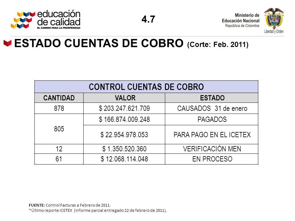 FUENTE: Control Facturas a Febrero de 2011. *Último reporte ICETEX (informe parcial entregado 22 de febrero de 2011). 4.7 CONTROL CUENTAS DE COBRO CAN