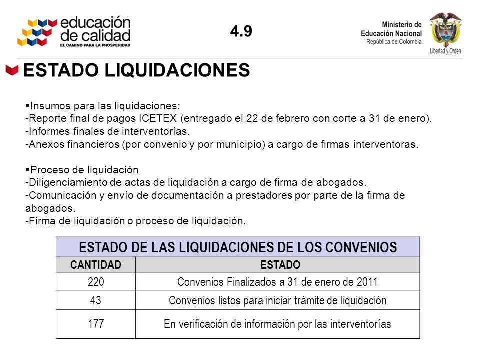 4.9 ESTADO LIQUIDACIONES ESTADO DE LAS LIQUIDACIONES DE LOS CONVENIOS CANTIDAD ESTADO 220Convenios Finalizados a 31 de enero de 2011 43Convenios listo
