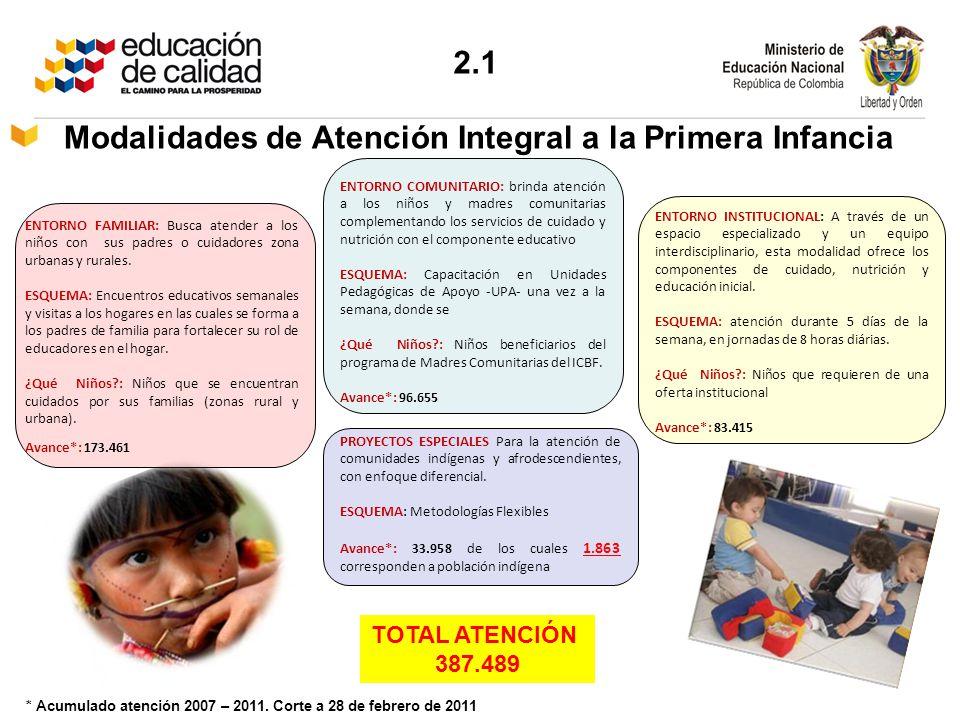 2.1 Modalidades de Atención Integral a la Primera Infancia ENTORNO COMUNITARIO: brinda atención a los niños y madres comunitarias complementando los s