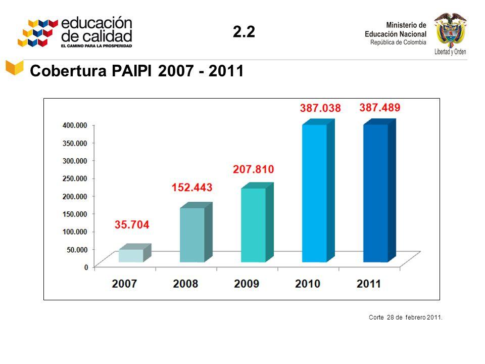 Corte 28 de febrero 2011. 2.2 Cobertura PAIPI 2007 - 2011