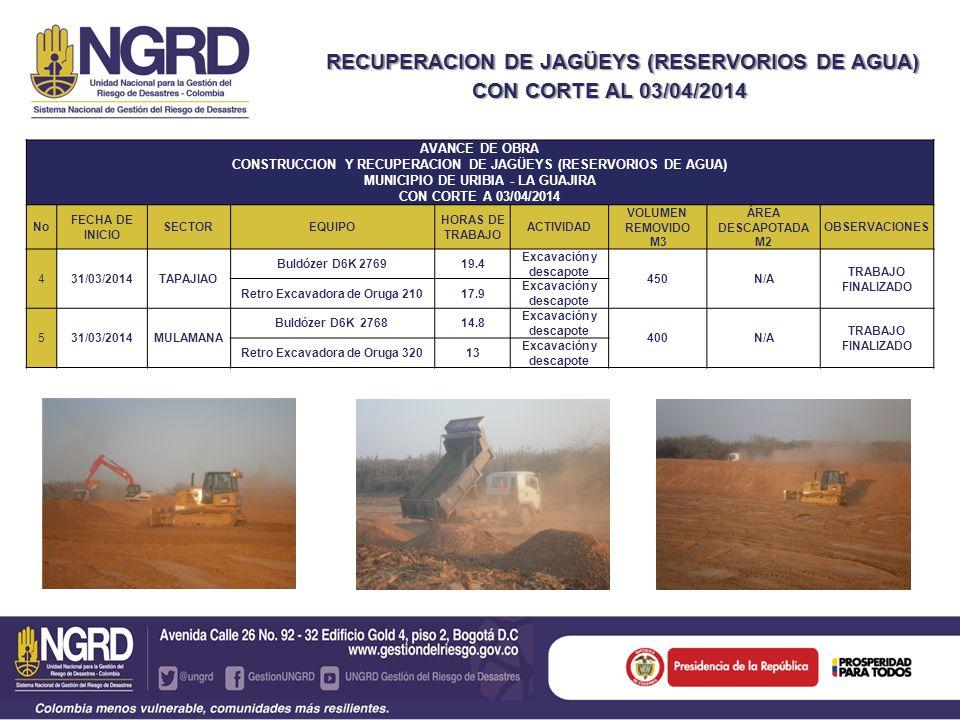 RECUPERACION DE JAGÜEYS (RESERVORIOS DE AGUA) Y RECUPERACION DE JAGÜEYS (RESERVORIOS DE AGUA) CON CORTE AL 03/04/2014 AVANCE DE OBRA CONSTRUCCION Y RE