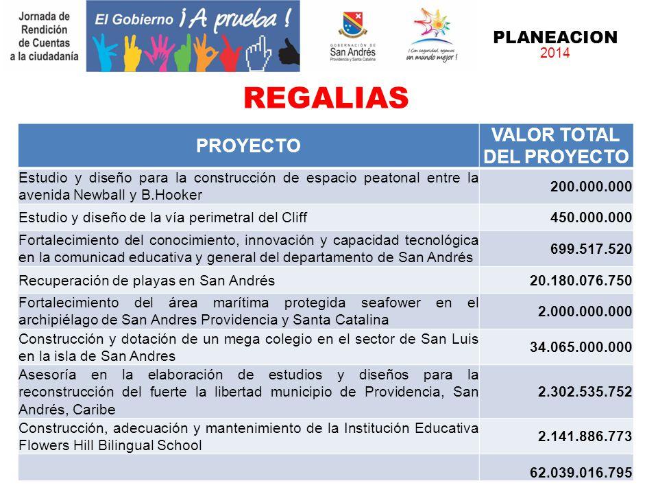 PLANEACION 2014 REGALIAS PROYECTO VALOR TOTAL DEL PROYECTO Estudio y diseño para la construcción de espacio peatonal entre la avenida Newball y B.Hooker 200.000.000 Estudio y diseño de la vía perimetral del Cliff450.000.000 Fortalecimiento del conocimiento, innovación y capacidad tecnológica en la comunicad educativa y general del departamento de San Andrés 699.517.520 Recuperación de playas en San Andrés20.180.076.750 Fortalecimiento del área marítima protegida seafower en el archipiélago de San Andres Providencia y Santa Catalina 2.000.000.000 Construcción y dotación de un mega colegio en el sector de San Luis en la isla de San Andres 34.065.000.000 Asesoría en la elaboración de estudios y diseños para la reconstrucción del fuerte la libertad municipio de Providencia, San Andrés, Caribe 2.302.535.752 Construcción, adecuación y mantenimiento de la Institución Educativa Flowers Hill Bilingual School 2.141.886.773 62.039.016.795