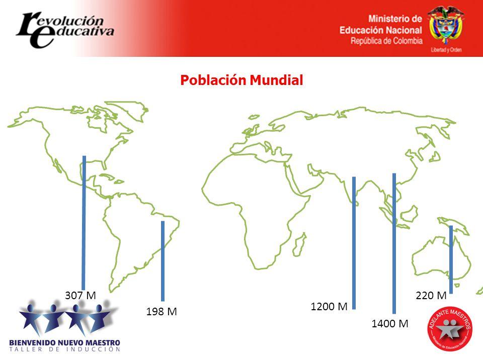 Población Mundial 307 M 198 M 1200 M 1400 M 220 M