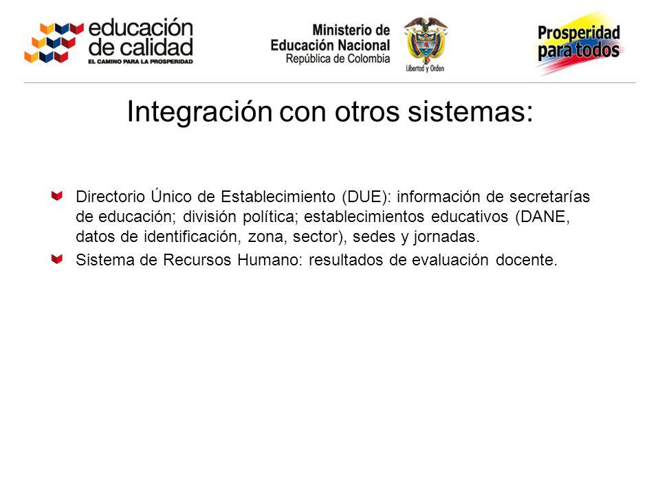 Integración con otros sistemas: Directorio Único de Establecimiento (DUE): información de secretarías de educación; división política; establecimiento