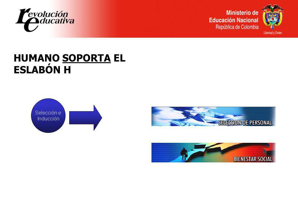 Ministerio de Educación Nacional República de Colombia Selección e Inducción HUMANO SOPORTA EL ESLABÓN H