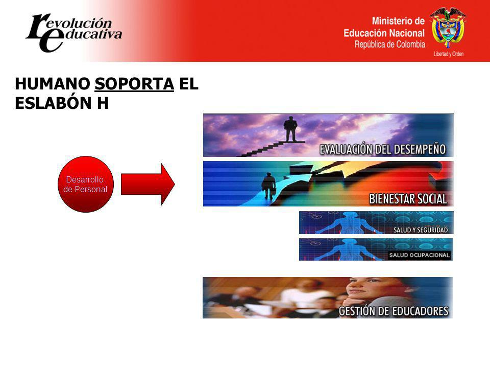 Ministerio de Educación Nacional República de Colombia Desarrollo de Personal HUMANO SOPORTA EL ESLABÓN H