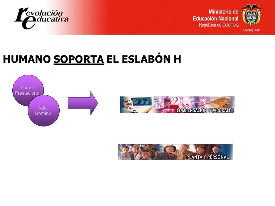 Ministerio de Educación Nacional República de Colombia Fondo Prestacional Adm. Nómina HUMANO SOPORTA EL ESLABÓN H
