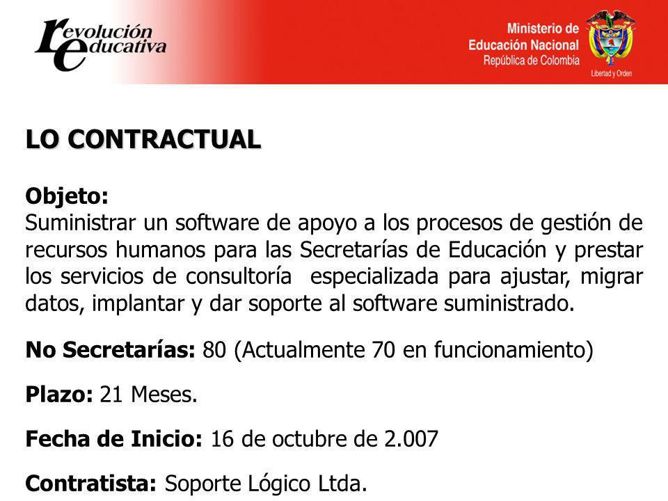 Ministerio de Educación Nacional República de Colombia Objeto: Suministrar un software de apoyo a los procesos de gestión de recursos humanos para las