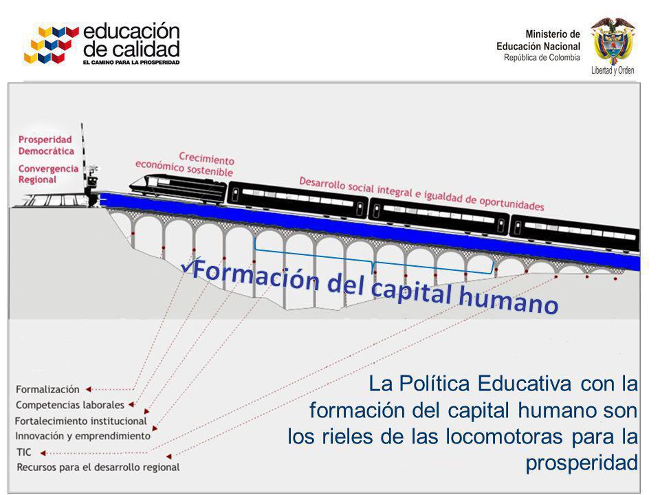 La Política Educativa con la formación del capital humano son los rieles de las locomotoras para la prosperidad