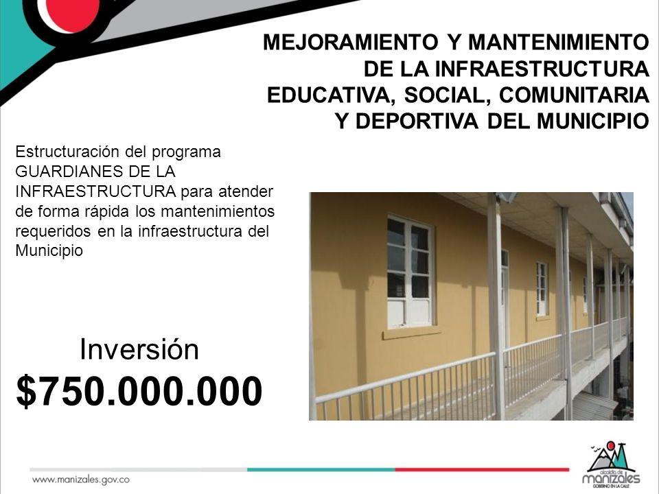 MEJORAMIENTO Y MANTENIMIENTO DE LA INFRAESTRUCTURA EDUCATIVA, SOCIAL, COMUNITARIA Y DEPORTIVA DEL MUNICIPIO Estructuración del programa GUARDIANES DE